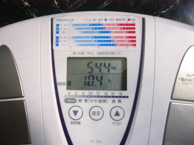 200795